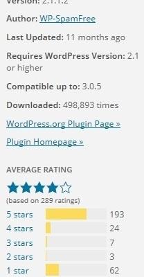 wp-spamfree plugin